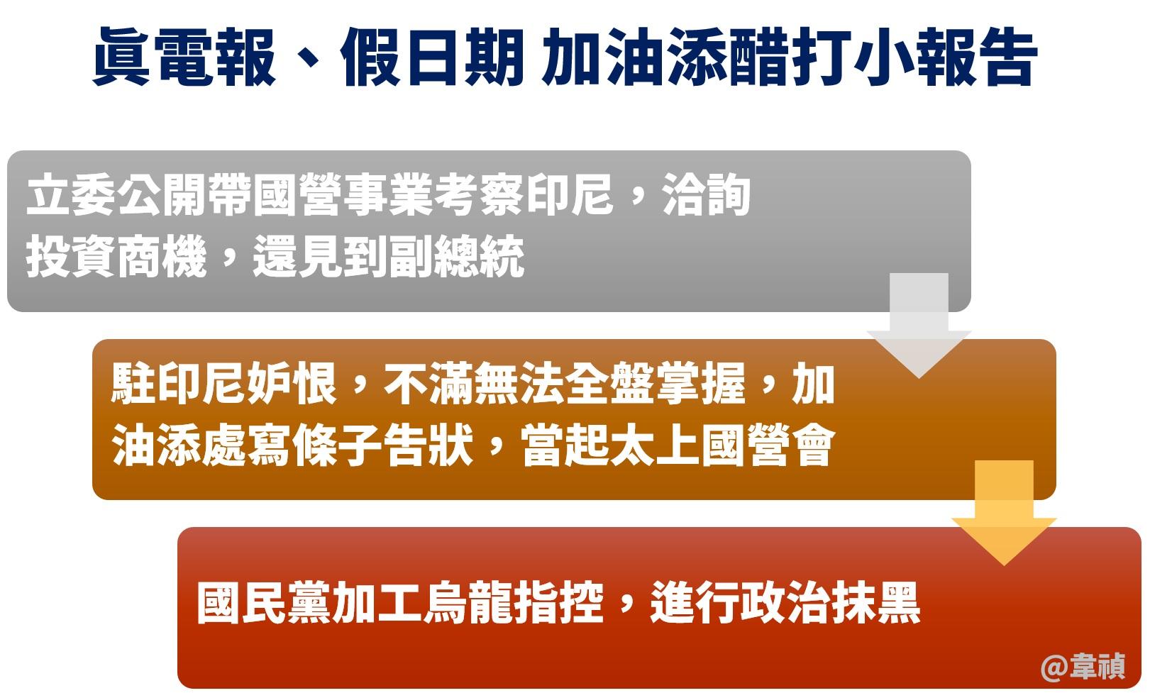 國民黨又造假日期 宇昌案第二