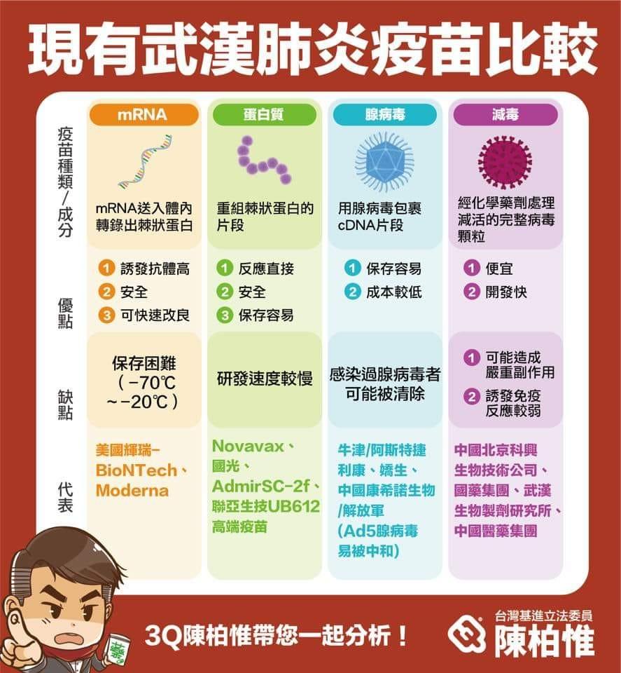 武漢肺炎政治學:不是所有疫苗都一樣