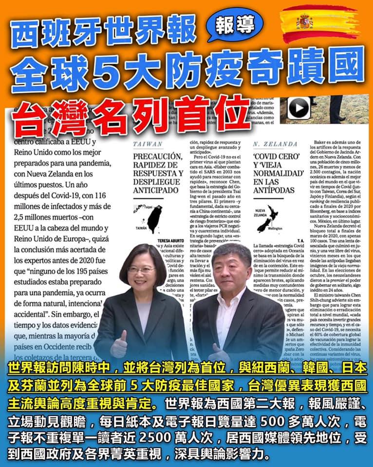 西班牙世界報:台灣名列全球5大防疫國家首位
