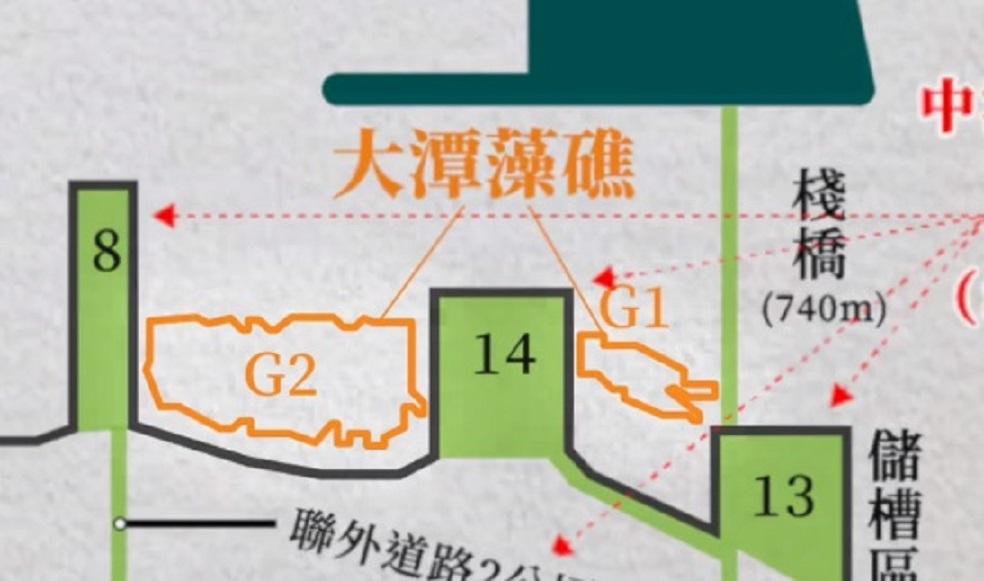 綠色區域才是目前的版本