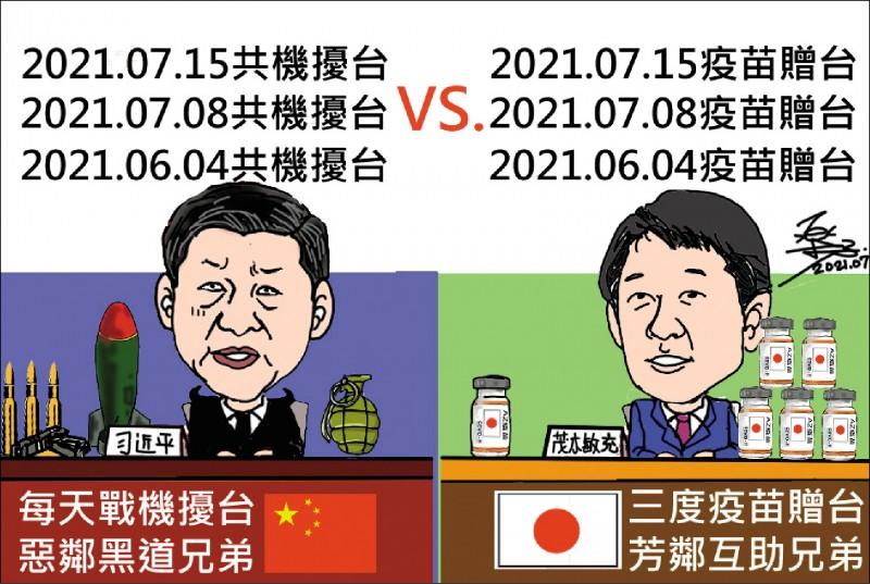 台灣當然親日,不然呢?