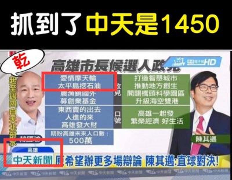 中天證實韓國瑜要挖石油 網笑翻:中天也是韓黑