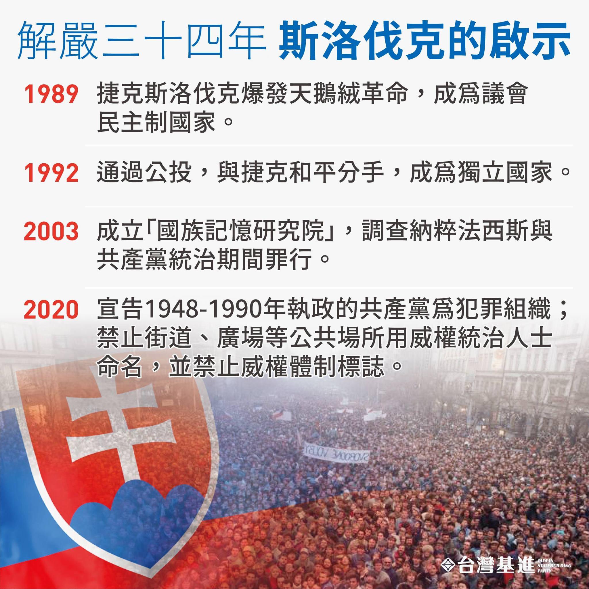 解嚴三十四周年 斯洛伐克的啟示