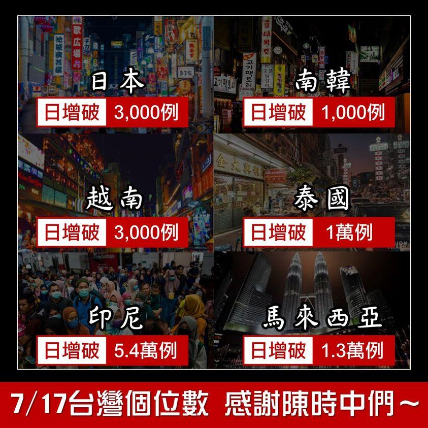 7月17日台灣染疫個位數