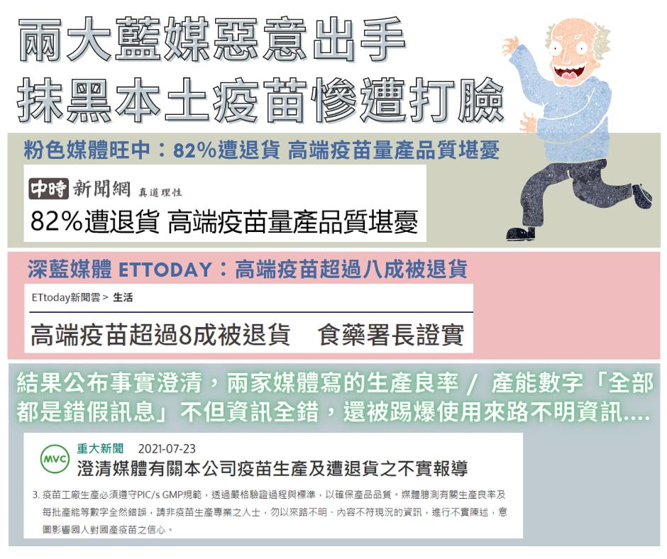 兩家藍色媒體攻擊台灣本土疫苗