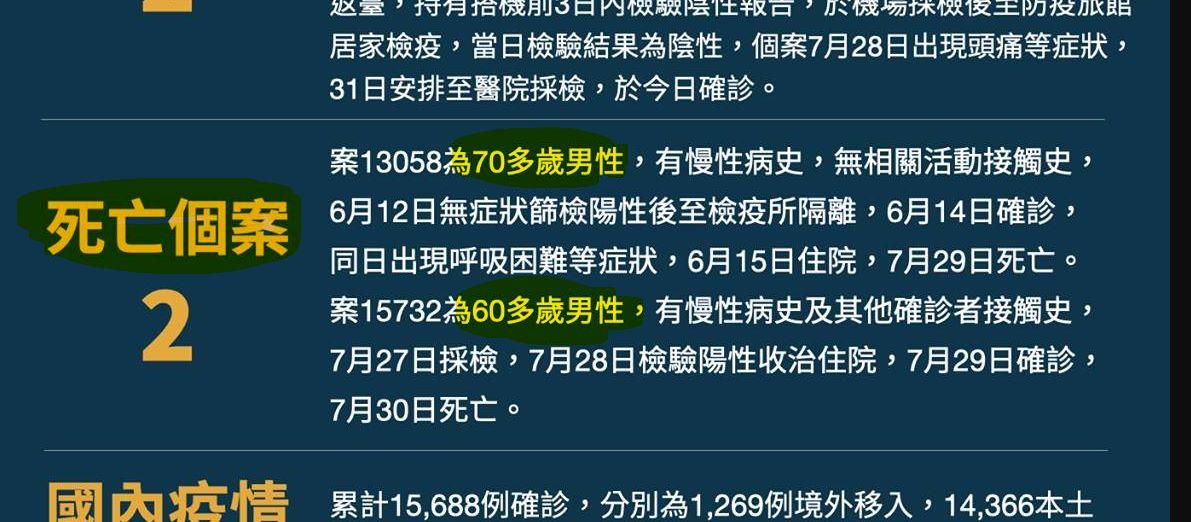 相信中國黨的下場