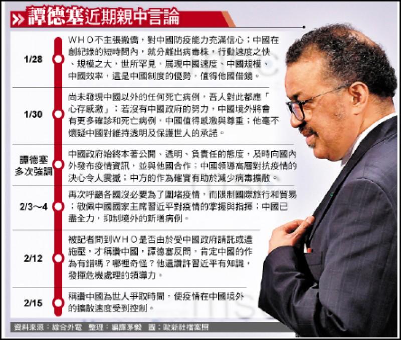 台灣政壇有很多譚德塞