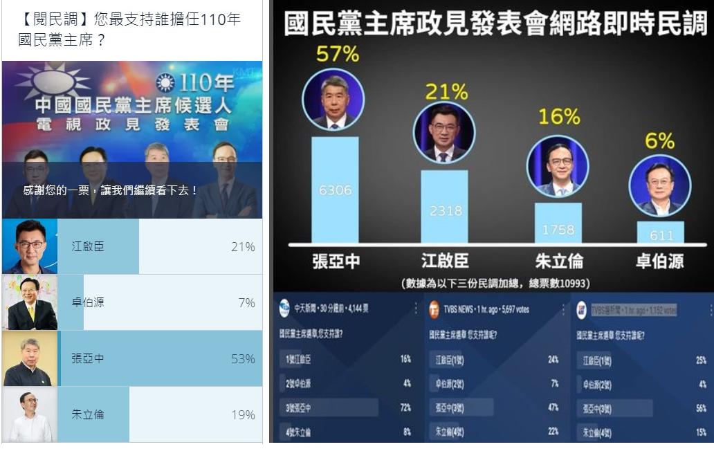 中國國民黨根本不是民主選項