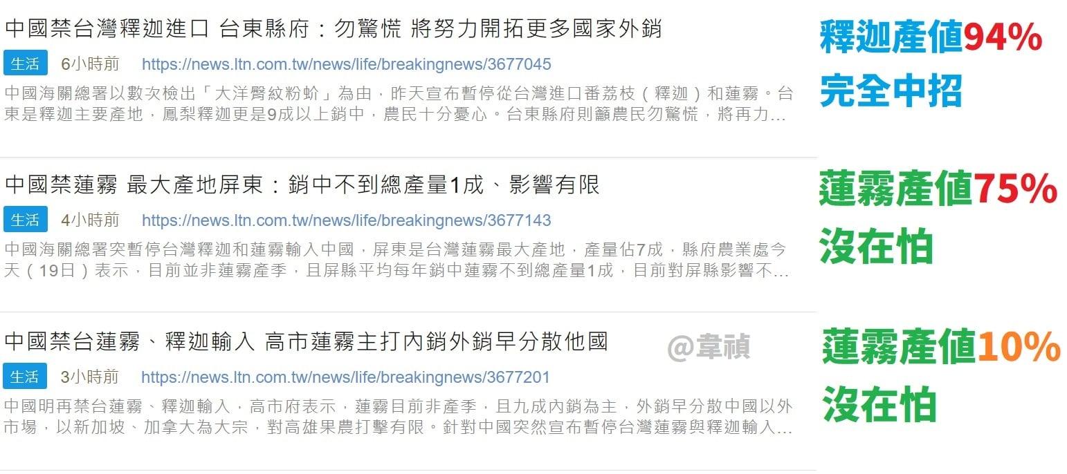 中國這次完全打中國民黨