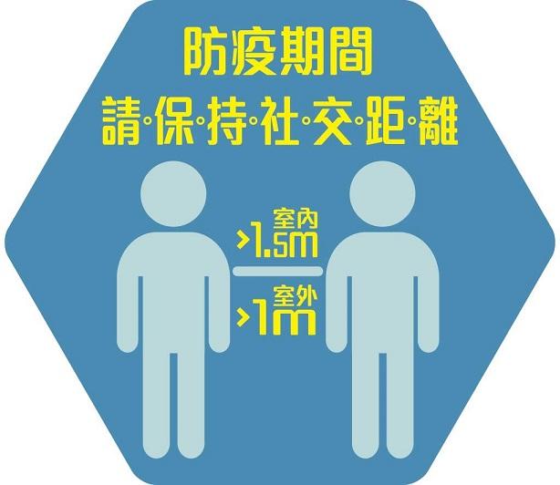 為什麼社交距離是1或1.5m