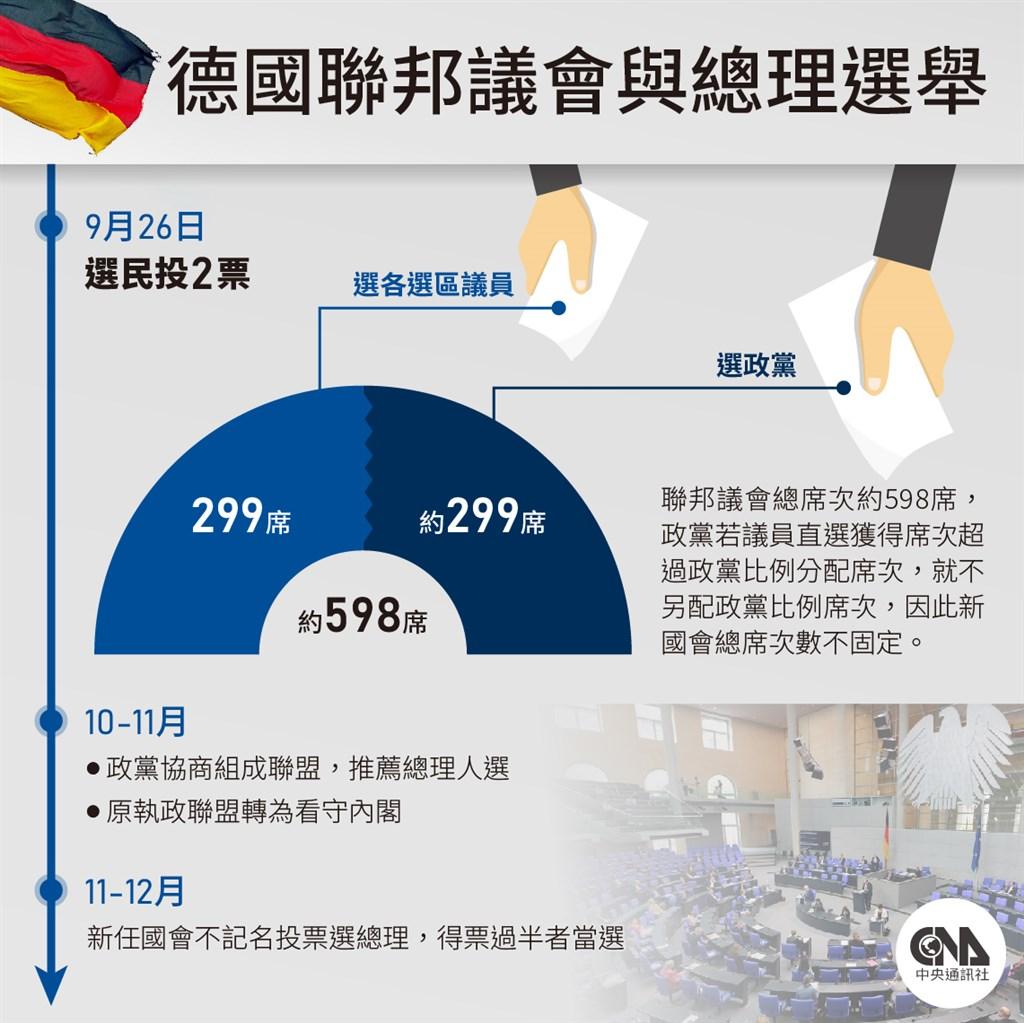 以德國統一模式良性刺激中國之道